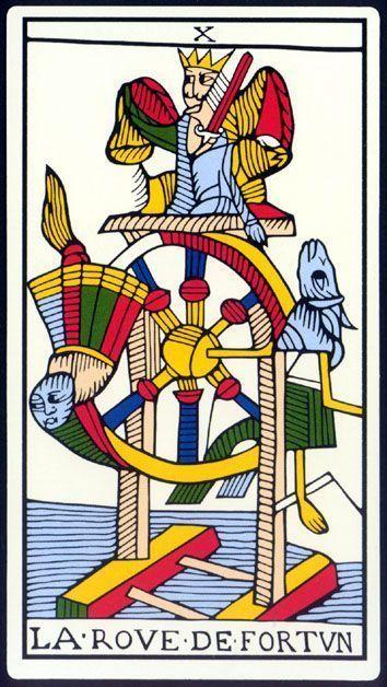 rueda de la fortuna significado
