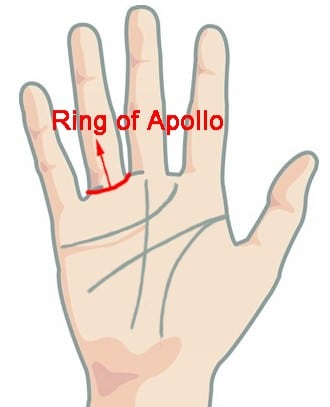 anillo de apolo mano