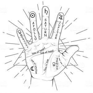 Aprende a leer las manos