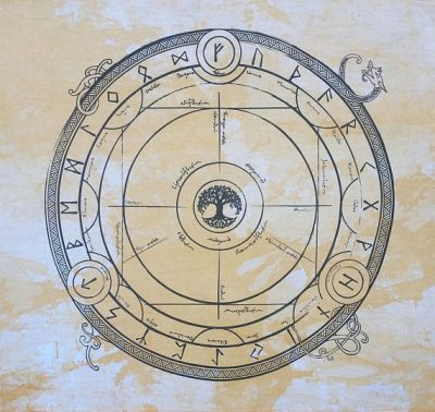 Yggdrasil el Árbol de las Runas Vikingas